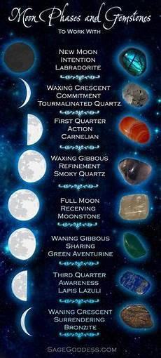 116 Best Moon Phases Meanings Images Moon Phases Moon