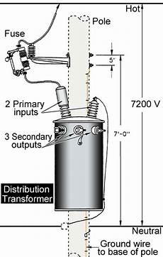 inside household distribution transformer electrical pinterest cable mexico and as