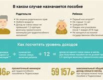 путинские выплаты на детей рожденных в 2020 году