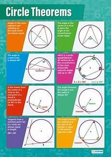 the 25 best math poster ideas pinterest math