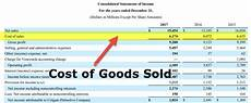 cost of goods sold cogs how to calculate cost of sales