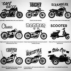 Cafe Racer Vs Scrambler