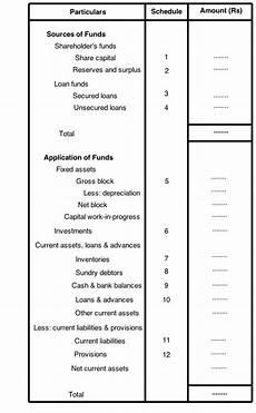 vertical format of balance sheet balance sheet balance sheet template accounting