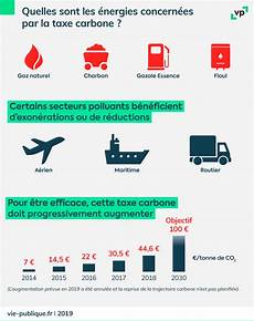 taxe carbone 2016 taxe carbone 233 copastille inventaire de la fiscalit 233 233 cologique vie publique