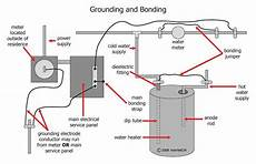 what is the difference between grounding and bonding blue palmetto home inspection