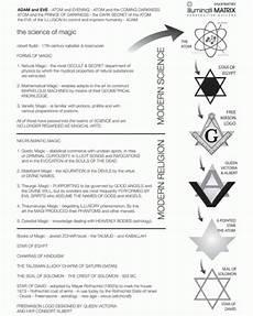 matrix illuminati http illuminatimatrix about sitas infos
