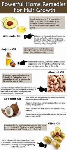 one of the most effective and easiest ways to stimulate the growth of your hair is applying hair