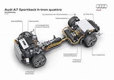 Brennstoffzelle Im Auto - audi a7 h quattro mit brennstoffzelle audi a7 4g8