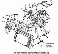 2001 pontiac grand am wiring diagram 2001 pontiac grand am engine diagram automotive parts diagram images