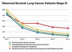 lung cancer photo all about asbestos lung cancer photo all about asbestos