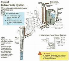 2 wire submersible well pump wiring diagram wiring diagram and schematic diagram images