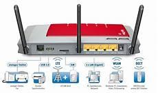 Lte Router Test 2018 Die 10 Besten Lte Router Im Vergleich