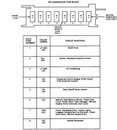 1991 buick fuse box diagram technical car experts answers everything you need 1991 buick park avenue fuse box