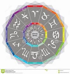 Sternzeichen Und Farben - sternzeichen ikonen drehen sie sich mit farben und