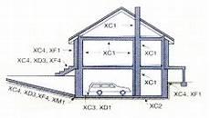 Expositionsklasse Garage by Normen Betonwerk Carl Pl 246 Tner Gmbh Website