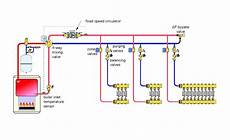 Piping For Radiant Panel Heating 2015 05 11 Plumbing