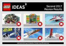 here are the lego ideas review results bricking