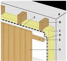 bei aussentreppen auf material und konstruktion zeichnung ged 228 mmte holzfassade holzfassade in 2019