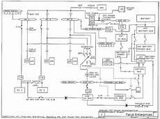 B 727 Electrical Power Distribution