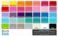 blue color charts with names pictures to pinterest pinsdaddy