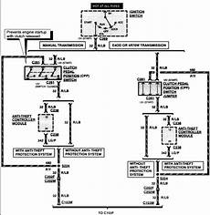 95 ford bronco ignition wiring diagram i a 95 ford bronco 351 5 8l i a problem with ignition i put a new switch and