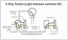 Electrical Connecting A Leviton 3 Way Dimmer Switch To