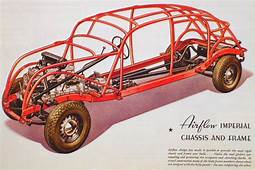 The Automobile And American Life Streamlining Automobiles