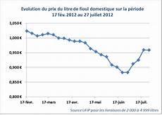prix du litre de fioul domestique prix du fioul 5 mois pour perdre 14 et 4 semaines pour