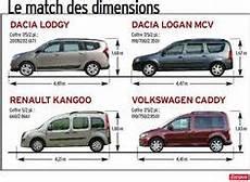 dimension dacia lodgy dacia lodgy dimensions dacia lodgy voiture