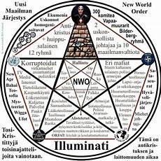 nwo illuminati lindell ajankohtainen poliittinen blogi joulukuuta