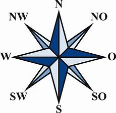 Norden Westen Süden Osten - die windrose