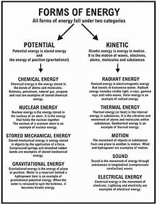 53 best potential and kinetic energy images pinterest science classroom teaching science
