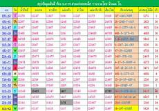 thailand lottery some very special non miss sure winning papers 01 02 2018 thailotteryfacebook