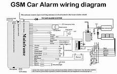 Car Alarms With Remote Start Reviews Car Alarm Wiring
