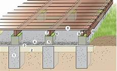 terrassenaufbau holz detail holzterrasse selber bauen gardens garten and pergolas