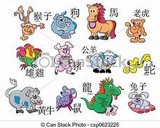 Porzellan Horoskop Symbole 12 Jahr Brief Zeichen
