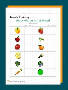 Malvorlagen Obst Quiz Ausmalbilder Obst Grundschule X13 Ein Bild Zeichnen