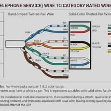 att uverse cat5 wiring diagram free wiring diagram