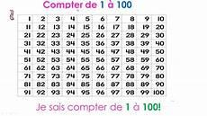 Compter De 1 224 100