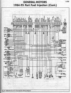 86 camaro electrical wiring diagram 1985 iroc z28 code 22 third generation f message boards