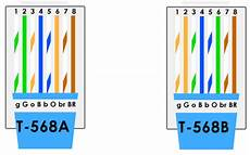 Cat5e Vs Cat6 Cable Which Do You Choose