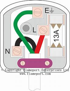 electrical wire uk electrical wire colours