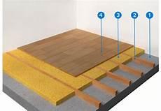 Choisir L Isolation Thermique Des Sols Castorama