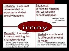 forms of irony irony identifying the three types