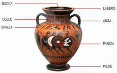 antico vaso a due anse creativit 224 di un vaso greco le infinite forme dell aryballos