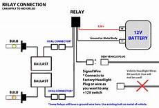 2 h13 bi xenon ac hid conversion bulbs replacement for headlight five colors ebay