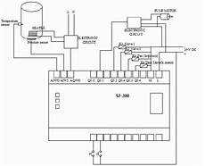 Plc Wiring Diagram Scientific Diagram