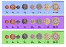 coin updated with new 163 1 pound free teaching resources maths teaching money free