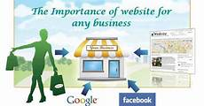 the importance of a website for any business