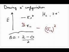 energy diagram and electron configuration of molecular orbitals for 1st period elements youtube